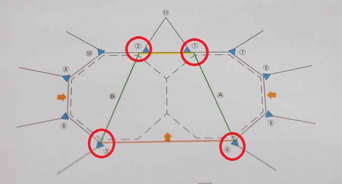 ハイランダー(Hilander)のツーポールテントのグランピアンの説明書