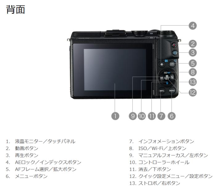 キャノン(CANON) EOS M3 各部名称(CANON HP引用:http://cweb.canon.jp/eos/lineup/m3/face-design.html)
