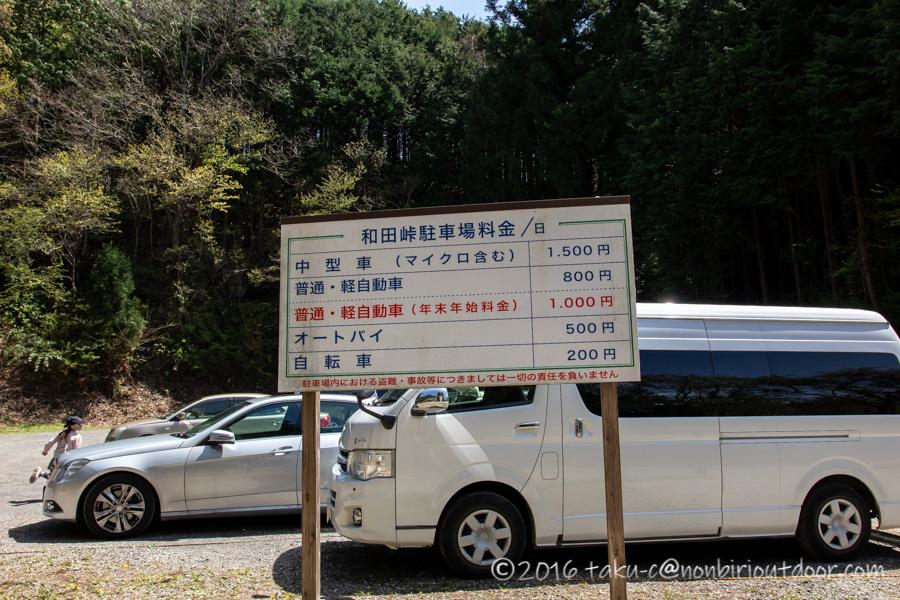 和田峠の茶屋の駐車場