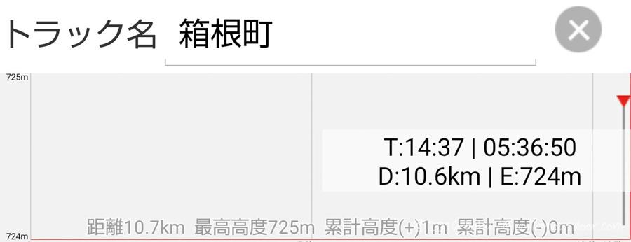 2021年06月09日の芦ノ湖でカヤック(フジタカヌー)からのジギングでの移動距離